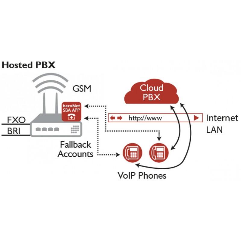 hosted-pbx.jpg